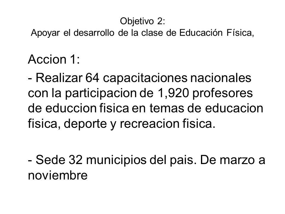 Objetivo 2: Apoyar el desarrollo de la clase de Educación Física, Accion 1: - Realizar 64 capacitaciones nacionales con la participacion de 1,920 prof