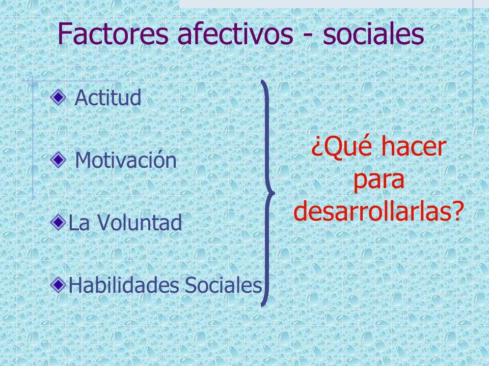 Factores afectivos - sociales Actitud Motivación La Voluntad Habilidades Sociales ¿Qué hacer para desarrollarlas?