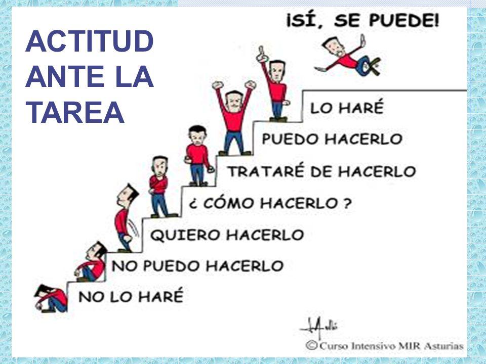 ACTITUD ANTE LA TAREA