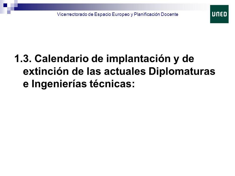 1.3. Calendario de implantación y de extinción de las actuales Diplomaturas e Ingenierías técnicas: Vicerrectorado de Espacio Europeo y Planificación