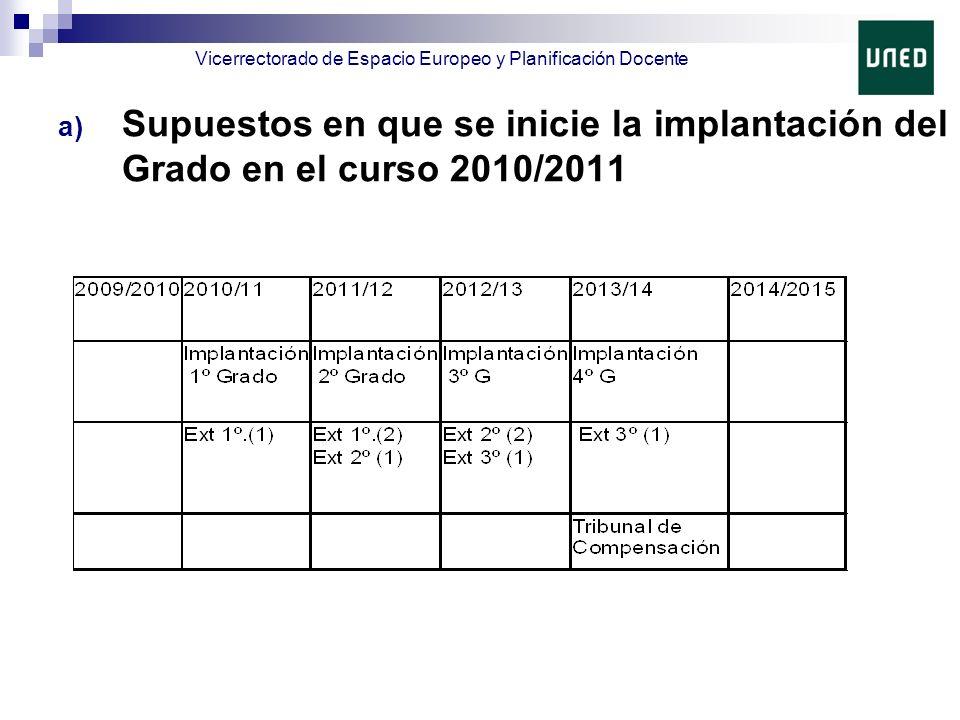 a) Supuestos en que se inicie la implantación del Grado en el curso 2010/2011 Vicerrectorado de Espacio Europeo y Planificación Docente
