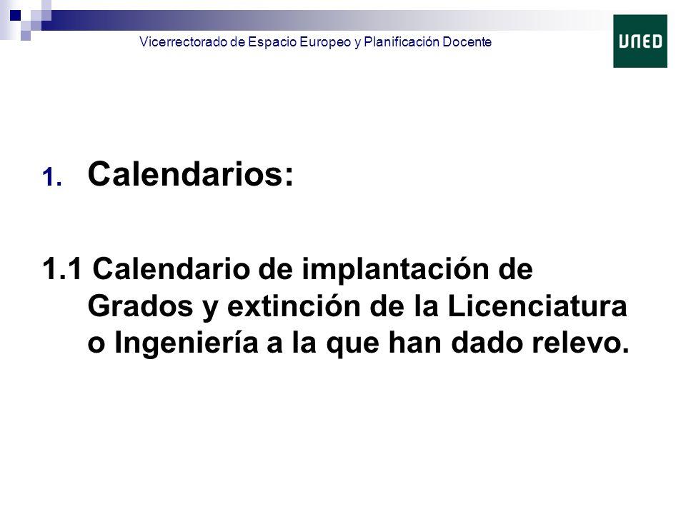 1. Calendarios: 1.1 Calendario de implantación de Grados y extinción de la Licenciatura o Ingeniería a la que han dado relevo. Vicerrectorado de Espac
