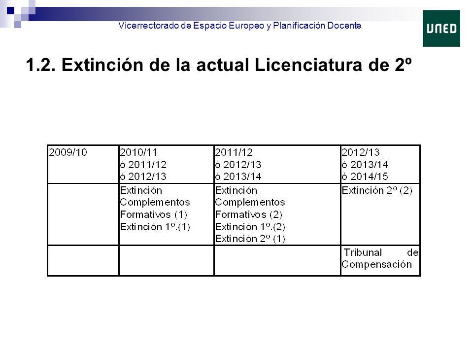 1.2. Extinción de la actual Licenciatura de 2º Vicerrectorado de Espacio Europeo y Planificación Docente