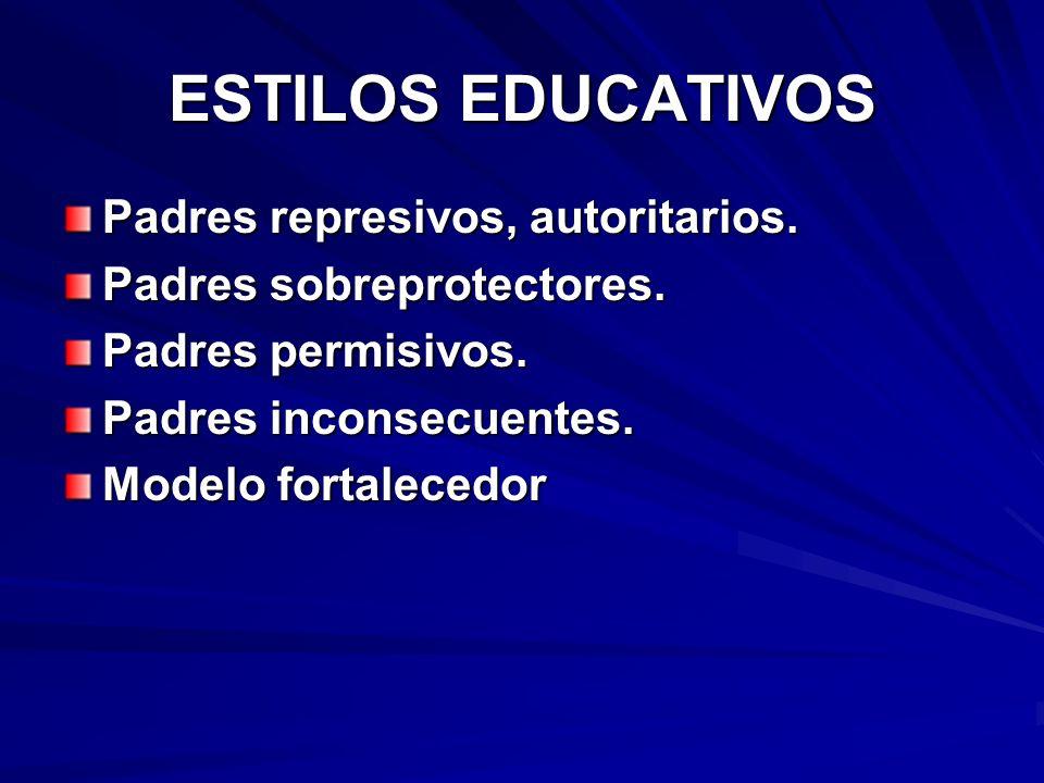 ESTILOS EDUCATIVOS Padres represivos, autoritarios. Padres sobreprotectores. Padres permisivos. Padres inconsecuentes. Modelo fortalecedor