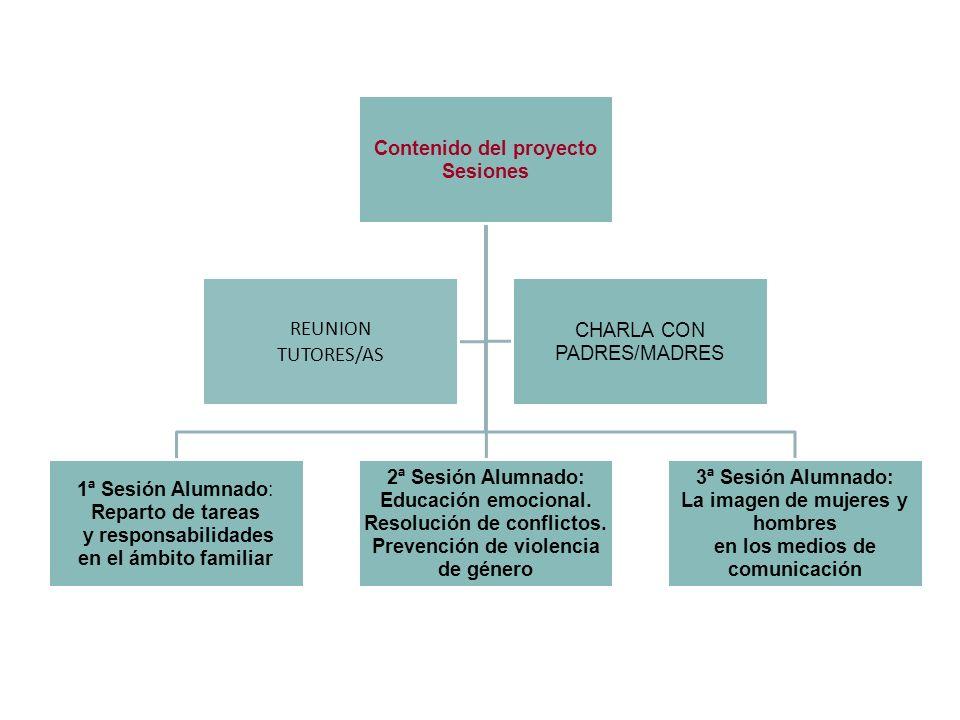 Actividad Tabla de tareas Observa la siguiente tabla de tareas con diferentes actividades domésticas.