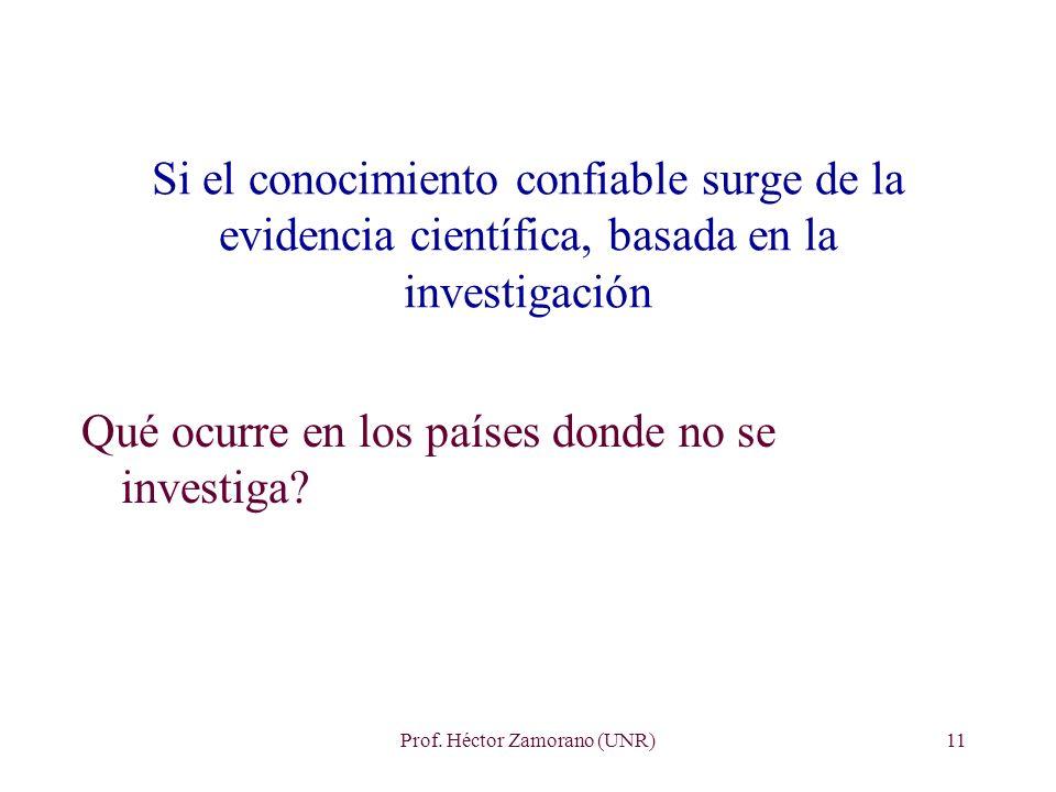 Prof. Héctor Zamorano (UNR)11 Si el conocimiento confiable surge de la evidencia científica, basada en la investigación Qué ocurre en los países donde