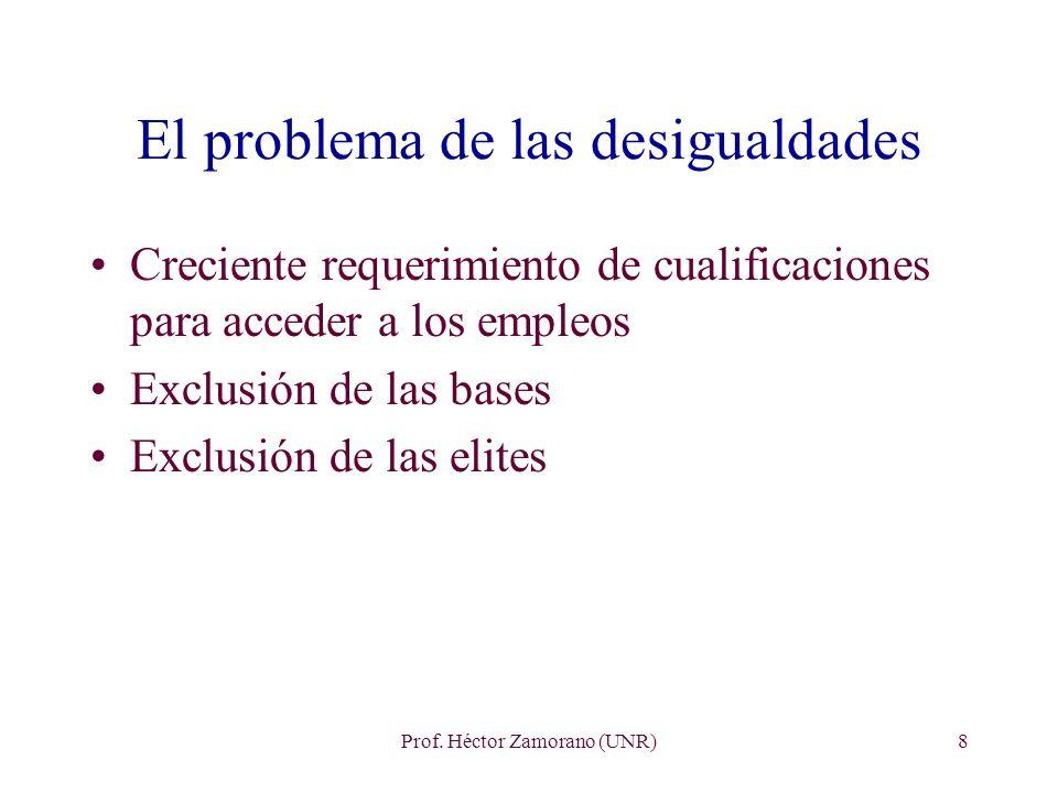 Prof. Héctor Zamorano (UNR)8 El problema de las desigualdades Creciente requerimiento de cualificaciones para acceder a los empleos Exclusión de las b