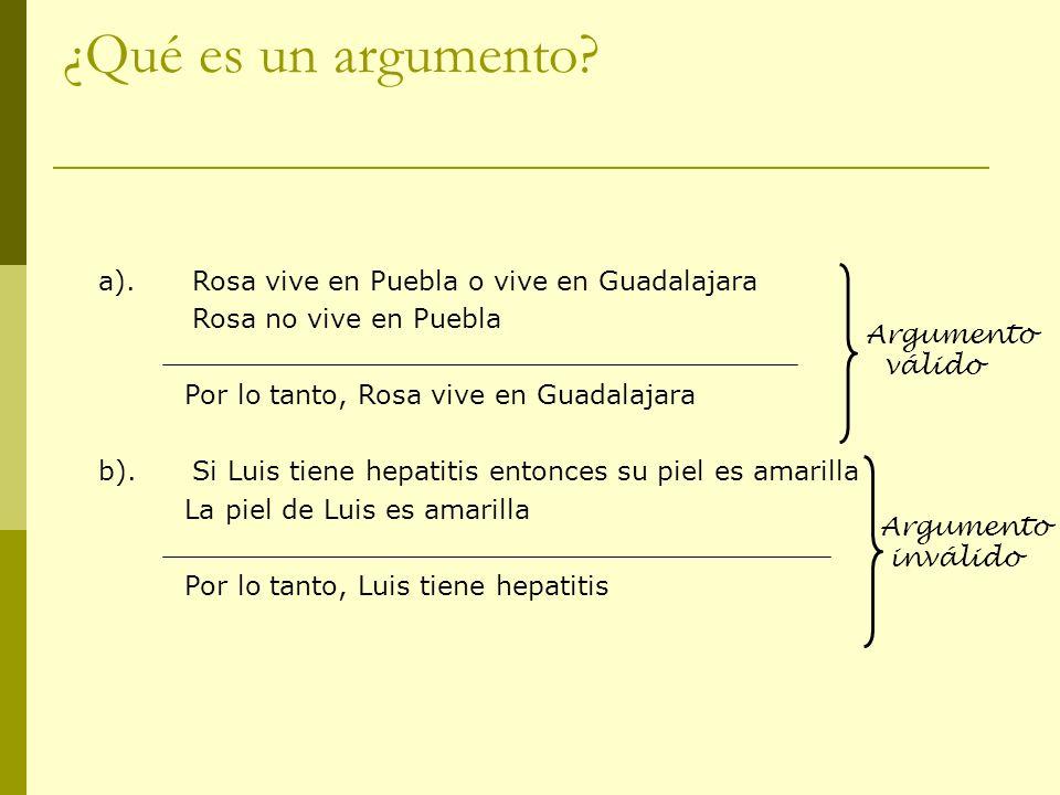 ¿Qué es un argumento? a). Rosa vive en Puebla o vive en Guadalajara Rosa no vive en Puebla Por lo tanto, Rosa vive en Guadalajara b). Si Luis tiene he