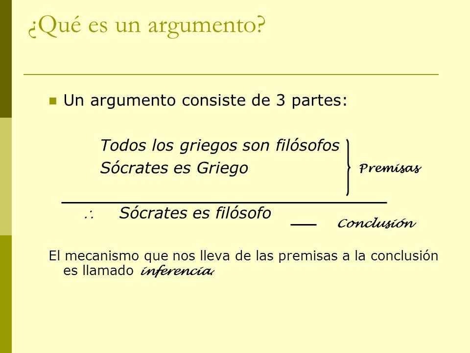 ¿Qué es un argumento? Un argumento consiste de 3 partes: Todos los griegos son filósofos Sócrates es Griego Sócrates es filósofo El mecanismo que nos