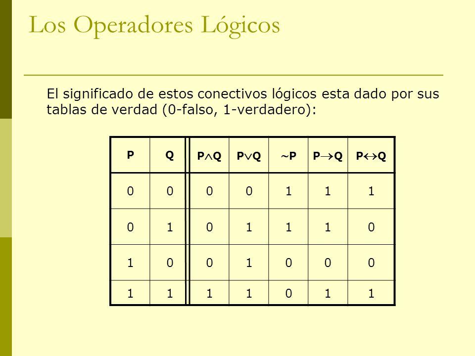Los Operadores Lógicos El significado de estos conectivos lógicos esta dado por sus tablas de verdad (0-falso, 1-verdadero): PQ P Q P 0000111 0101110