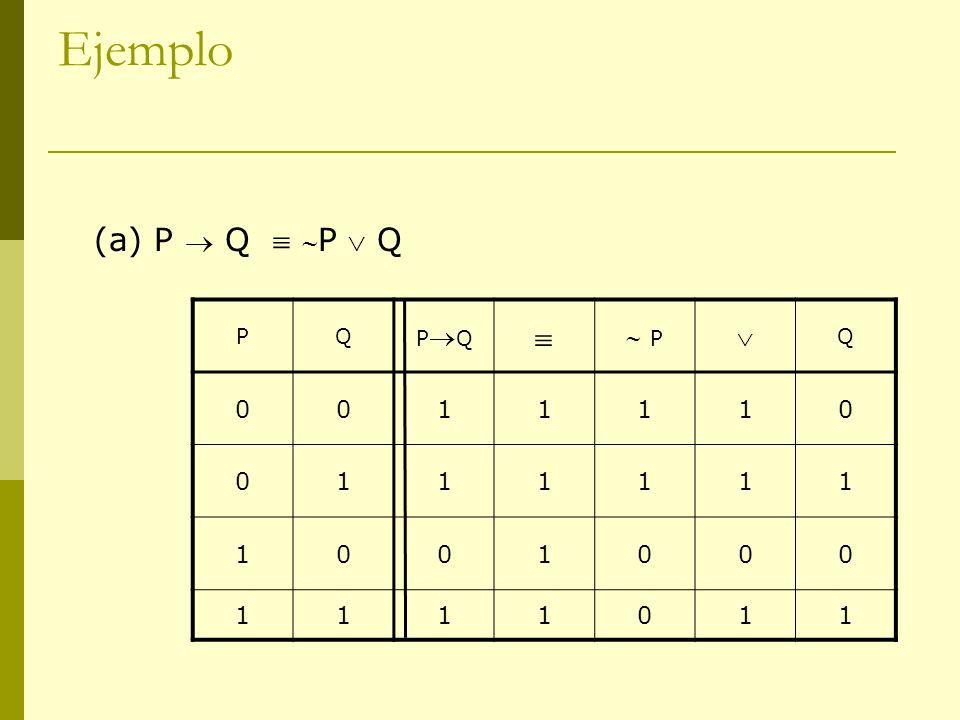 Ejemplo (a) P Q P Q PQ P Q P Q 0011110 0111111 1001000 1111011
