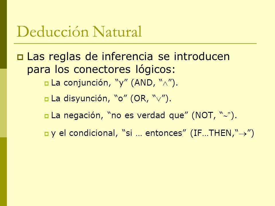 Deducción Natural Las reglas de inferencia se introducen para los conectores lógicos: La conjunción, y (AND, ). La disyunción, o (OR, ). La negación,