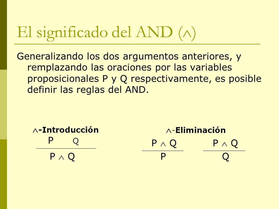 El significado del AND ( ) Generalizando los dos argumentos anteriores, y remplazando las oraciones por las variables proposicionales P y Q respectiva