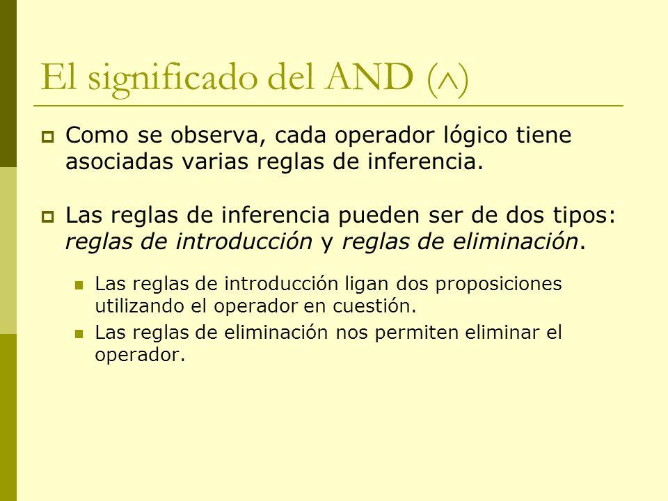 El significado del AND ( ) Como se observa, cada operador lógico tiene asociadas varias reglas de inferencia. Las reglas de inferencia pueden ser de d