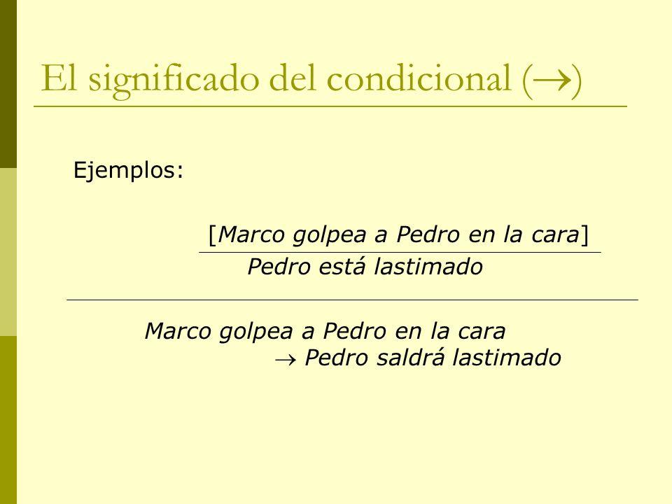 El significado del condicional ( ) Ejemplos: [Marco golpea a Pedro en la cara] Pedro está lastimado Marco golpea a Pedro en la cara Pedro saldrá lasti