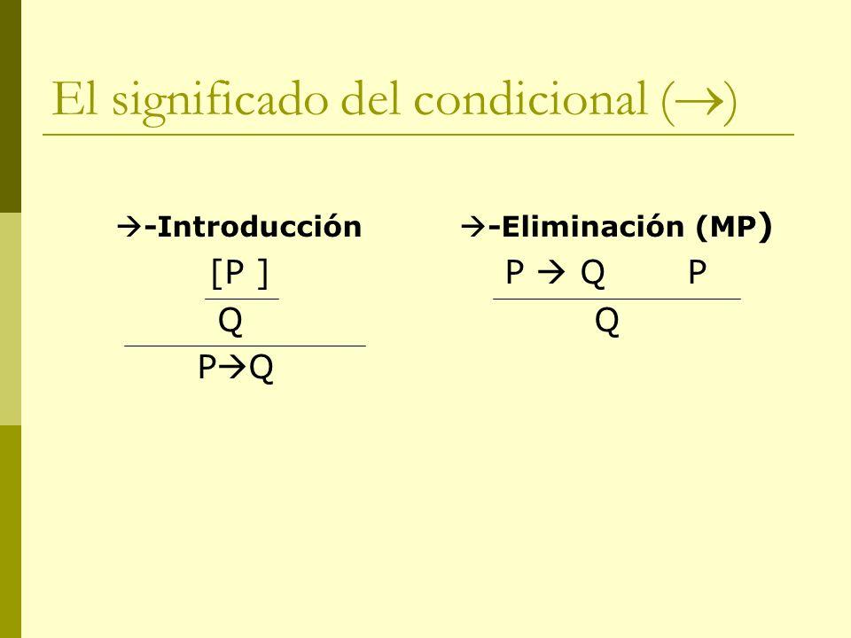 El significado del condicional ( ) -Introducción -Eliminación (MP ) [P ] P Q P Q Q P Q