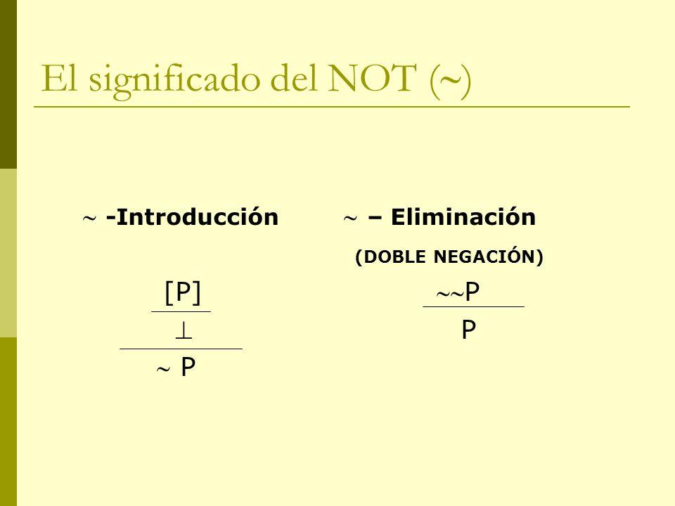 El significado del NOT ( ) -Introducción – Eliminación (DOBLE NEGACIÓN) [P] P P