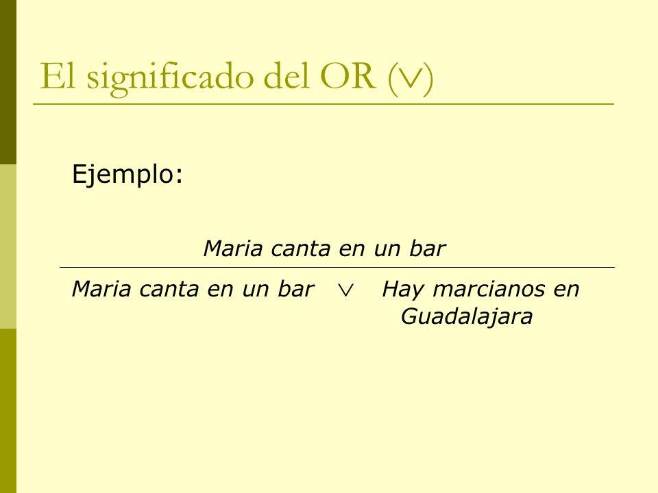 El significado del OR ( ) Ejemplo: Maria canta en un bar Maria canta en un bar Hay marcianos en Guadalajara