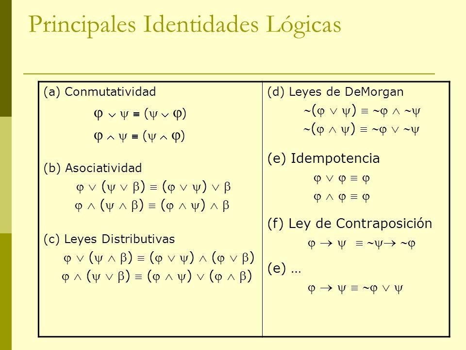 Principales Identidades Lógicas (a) Conmutatividad ( ) (b) Asociatividad ( ) ( ) (c) Leyes Distributivas ( ) ( ) ( ) (d) Leyes de DeMorgan ( ) (e) Ide