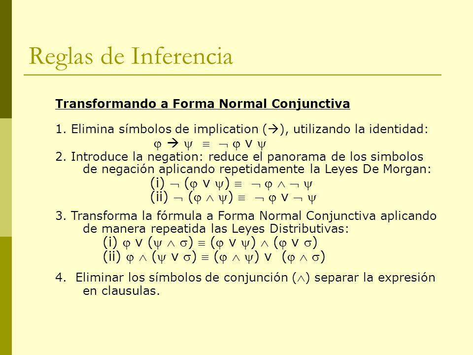 Reglas de Inferencia Transformando a Forma Normal Conjunctiva 1. Elimina símbolos de implication ( ), utilizando la identidad: v 2. Introduce la negat