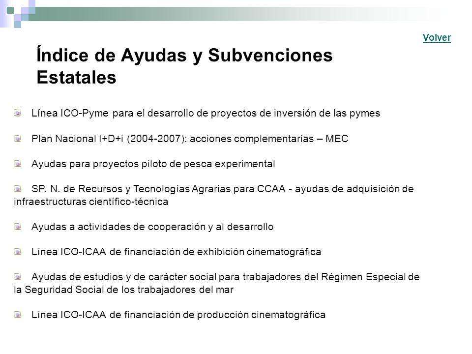 Índice de Ayudas y Subvenciones Estatales Línea ICO-Pyme para el desarrollo de proyectos de inversión de las pymes Plan Nacional I+D+i (2004-2007): ac