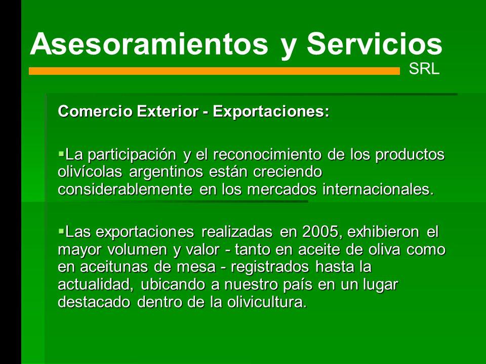 Comercio Exterior - Exportaciones: La participación y el reconocimiento de los productos olivícolas argentinos están creciendo considerablemente en lo