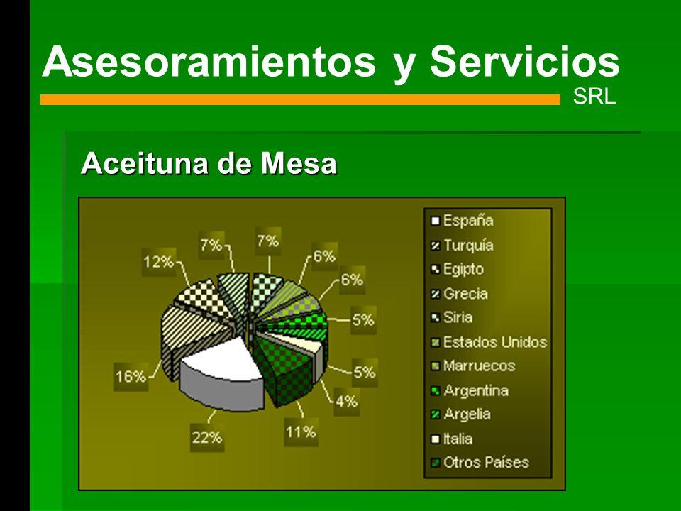 Aceituna de Mesa Asesoramientos y Servicios SRL