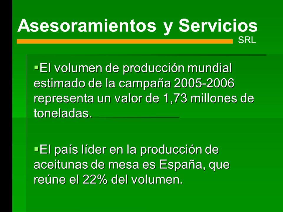 El volumen de producción mundial estimado de la campaña 2005-2006 representa un valor de 1,73 millones de toneladas. El volumen de producción mundial