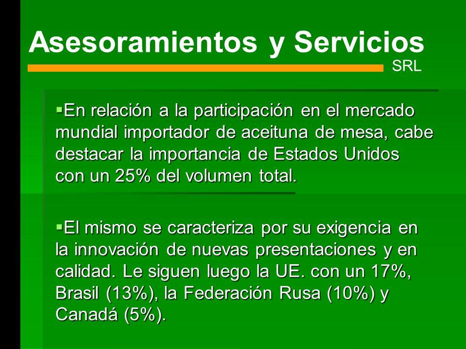 En relación a la participación en el mercado mundial importador de aceituna de mesa, cabe destacar la importancia de Estados Unidos con un 25% del vol