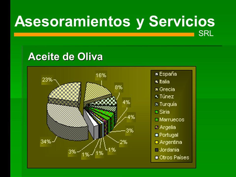 Aceite de Oliva Asesoramientos y Servicios SRL