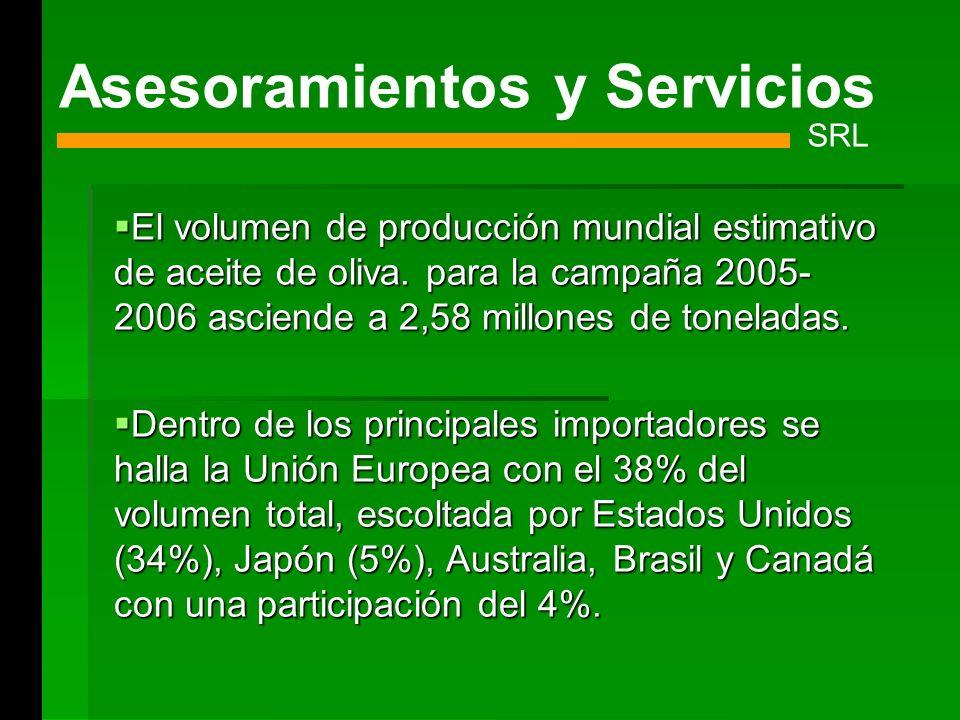 El volumen de producción mundial estimativo de aceite de oliva. para la campaña 2005- 2006 asciende a 2,58 millones de toneladas. El volumen de produc