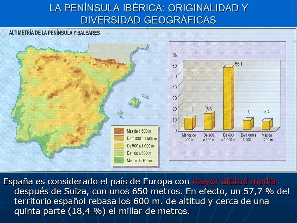 LA PENÍNSULA IBÉRICA: ORIGINALIDAD Y DIVERSIDAD GEOGRÁFICAS España es considerado el país de Europa con mayor altitud media después de Suiza, con unos
