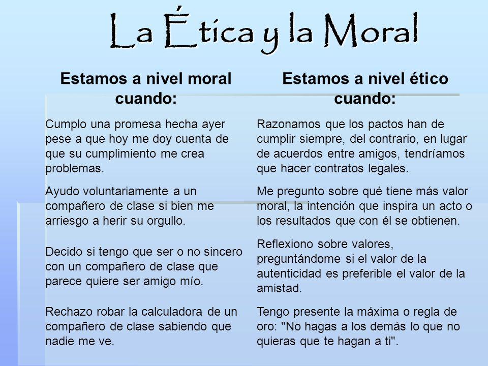 Estamos a nivel moral cuando: Estamos a nivel ético cuando: Cumplo una promesa hecha ayer pese a que hoy me doy cuenta de que su cumplimiento me crea