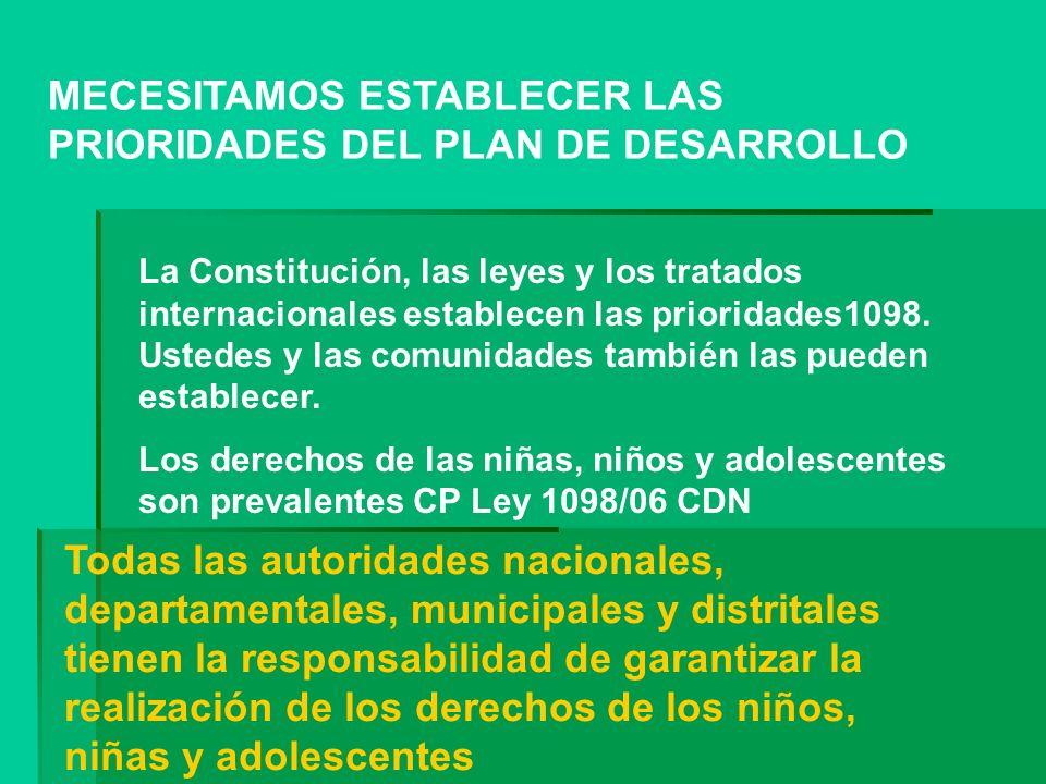 MECESITAMOS ESTABLECER LAS PRIORIDADES DEL PLAN DE DESARROLLO La Constitución, las leyes y los tratados internacionales establecen las prioridades1098