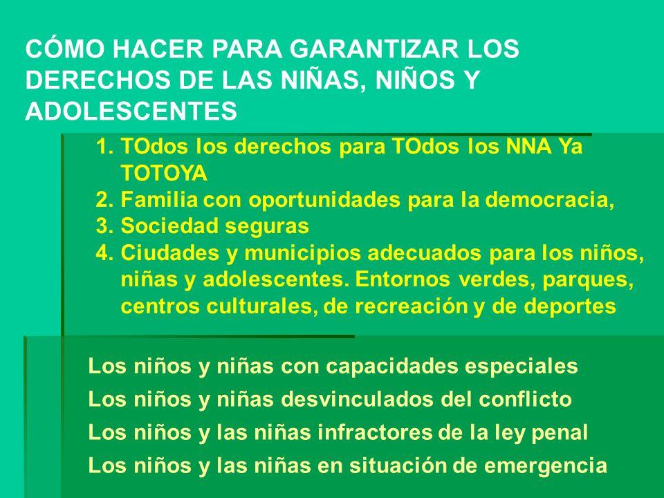 CÓMO HACER PARA GARANTIZAR LOS DERECHOS DE LAS NIÑAS, NIÑOS Y ADOLESCENTES 1.TOdos los derechos para TOdos los NNA Ya TOTOYA 2.Familia con oportunidad