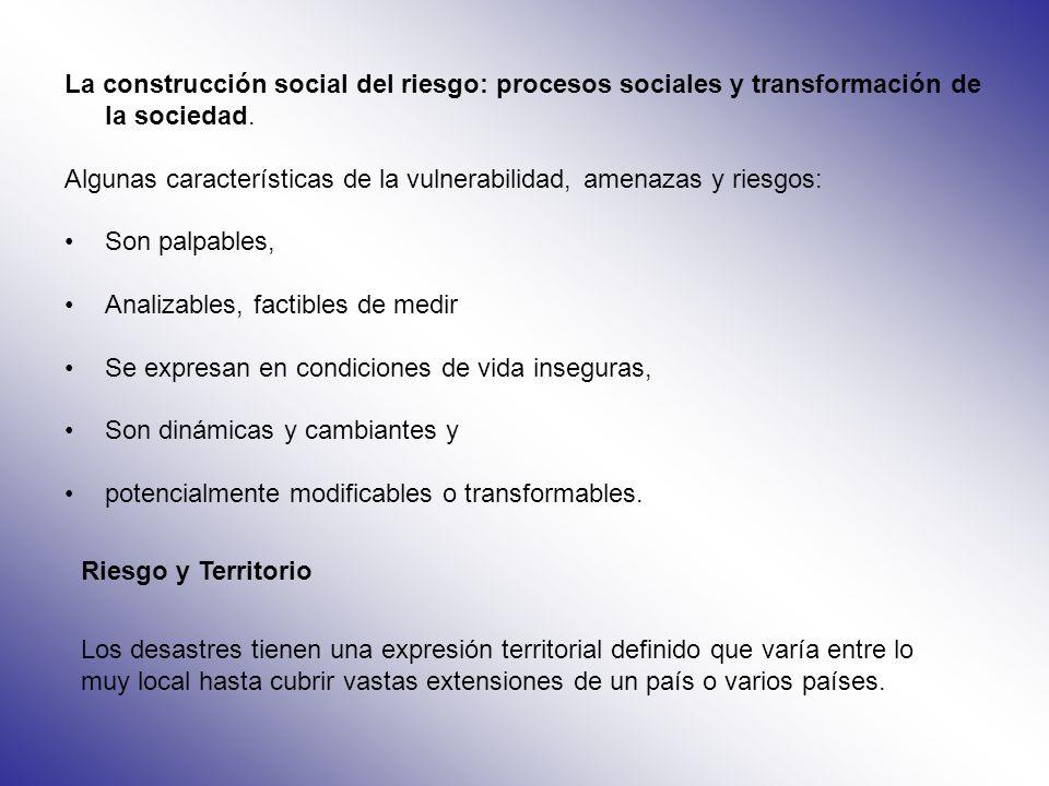 Modelo de Desarrollo y Gestión del riesgo.