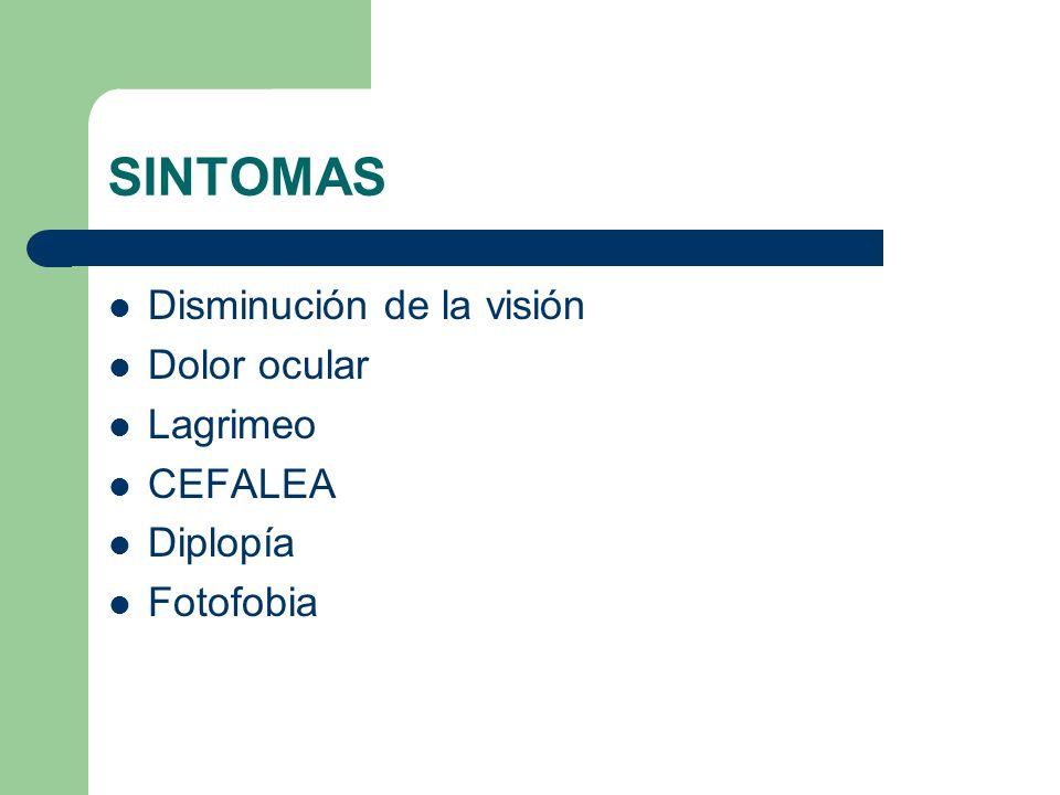 SINTOMAS Disminución de la visión Dolor ocular Lagrimeo CEFALEA Diplopía Fotofobia