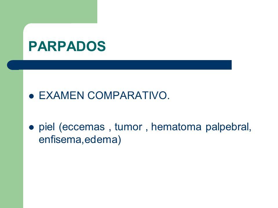 PARPADOS EXAMEN COMPARATIVO. piel (eccemas, tumor, hematoma palpebral, enfisema,edema)
