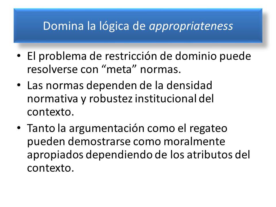 Domina la lógica de appropriateness El problema de restricción de dominio puede resolverse con meta normas. Las normas dependen de la densidad normati