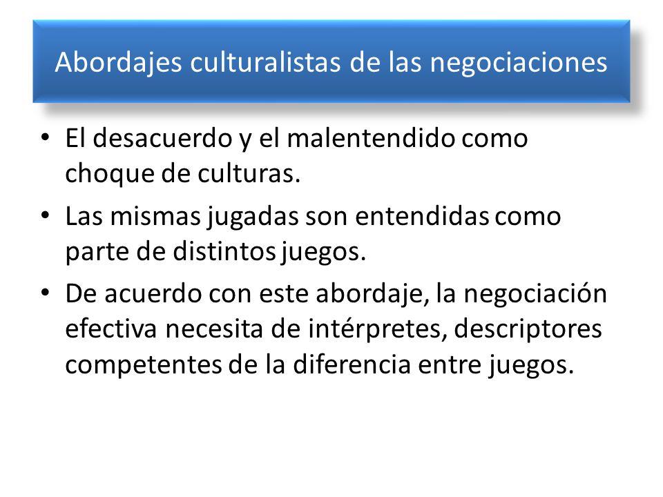 Abordajes culturalistas de las negociaciones El desacuerdo y el malentendido como choque de culturas. Las mismas jugadas son entendidas como parte de