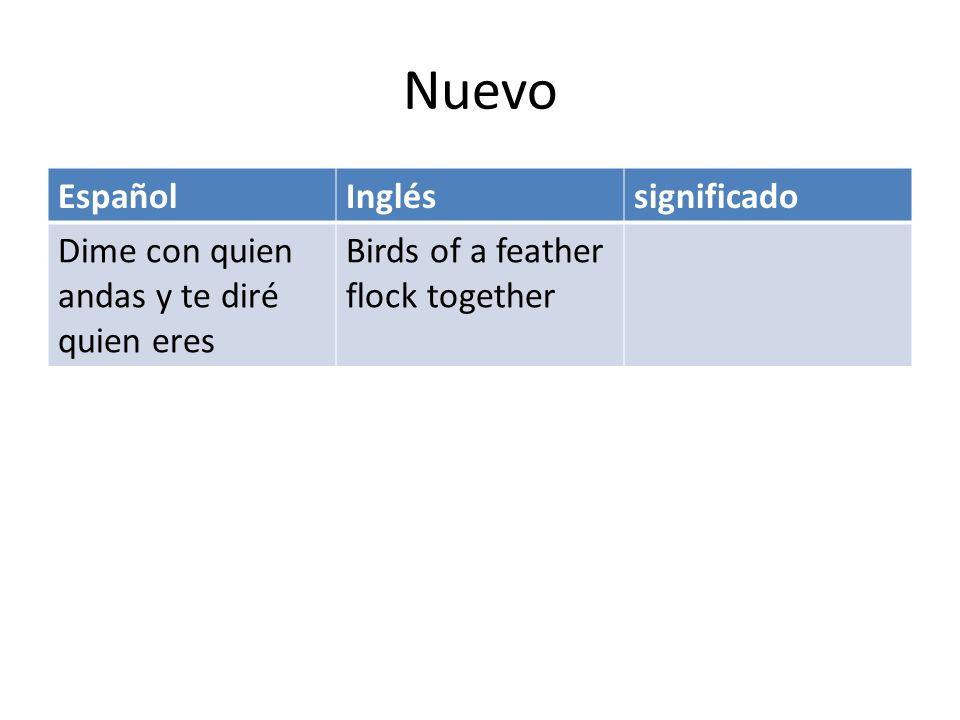 Nuevo EspañolIngléssignificado Dime con quien andas y te diré quien eres Birds of a feather flock together