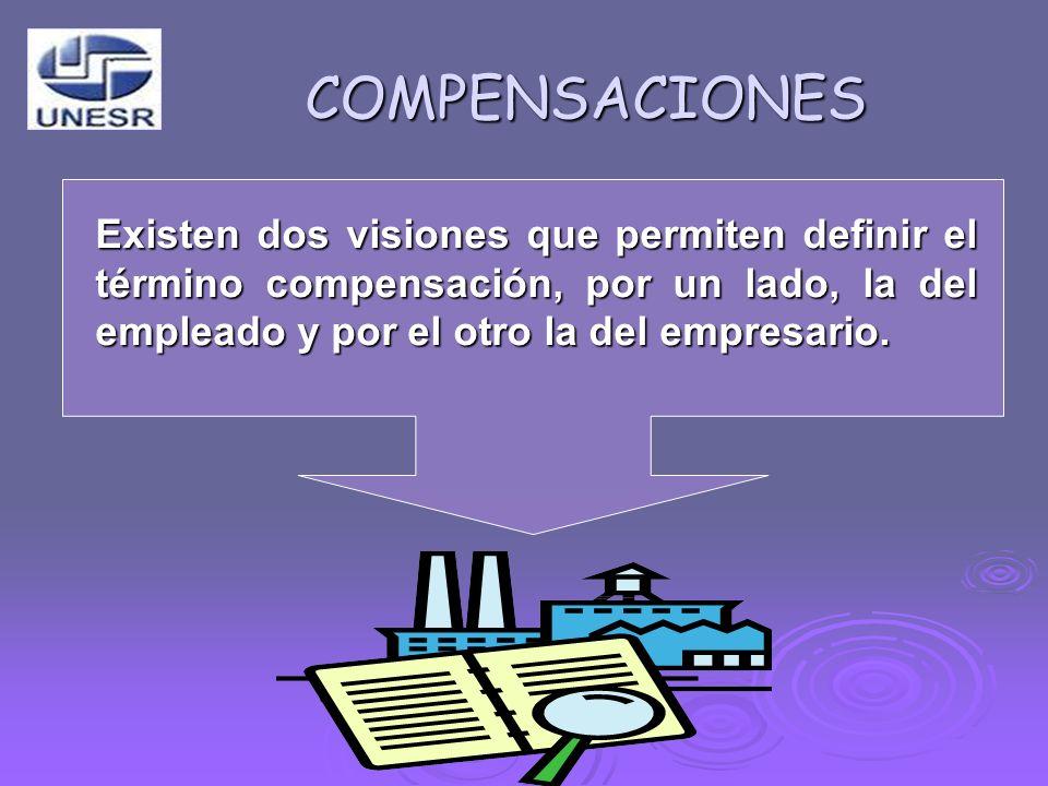 COMPENSACIONES Existen dos visiones que permiten definir el término compensación, por un lado, la del empleado y por el otro la del empresario.