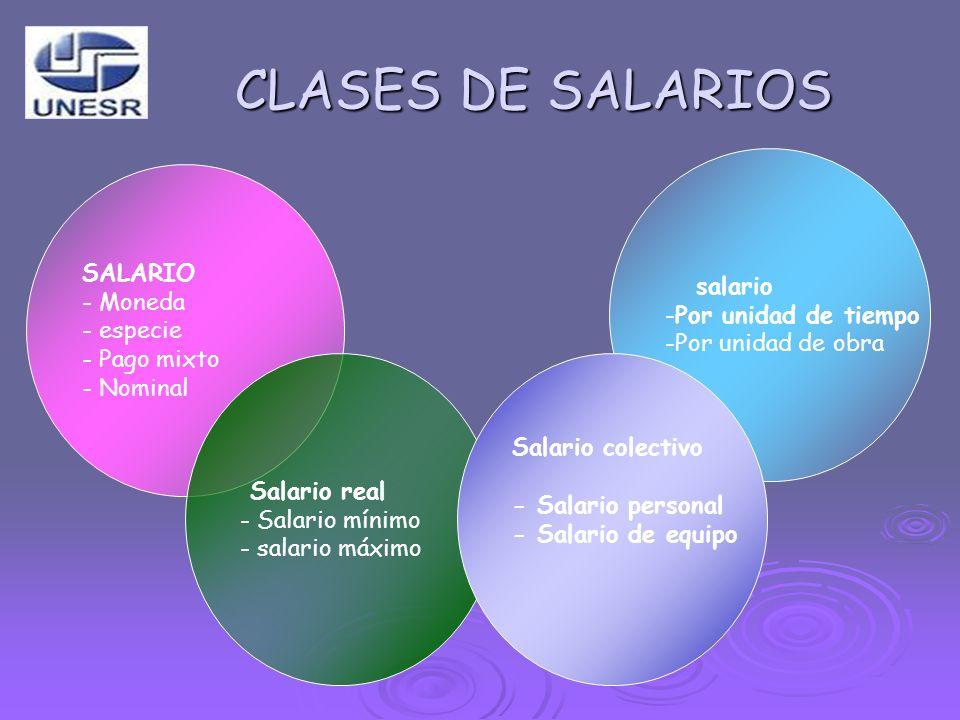 CLASES DE SALARIOS SALARIO - Moneda - especie - Pago mixto - Nominal salario -Por unidad de tiempo -Por unidad de obra Salario real - Salario mínimo -