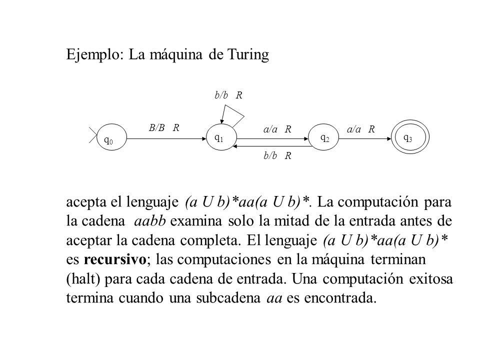 B/B R a/a R b/b R q0q0 q1q1 q2q2 Ejemplo: La máquina de Turing acepta el lenguaje (a U b)*aa(a U b)*. La computación para la cadena aabb examina solo