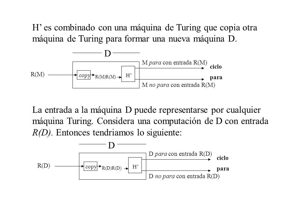 H es combinado con una máquina de Turing que copia otra máquina de Turing para formar una nueva máquina D. R(M) ciclo para M para con entrada R(M) M n