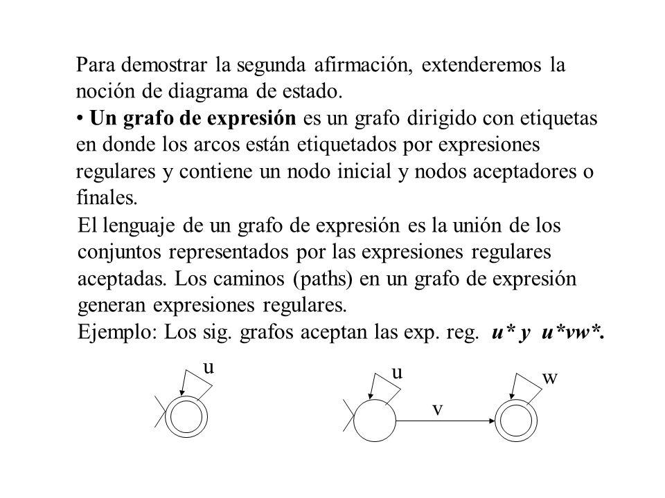 Para demostrar la segunda afirmación, extenderemos la noción de diagrama de estado. Un grafo de expresión es un grafo dirigido con etiquetas en donde