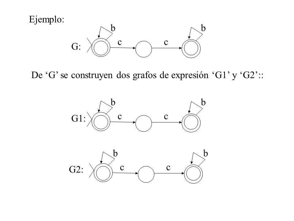 Ejemplo: b c b c G: b c b c b c b c G1: G2: De G se construyen dos grafos de expresión G1 y G2::