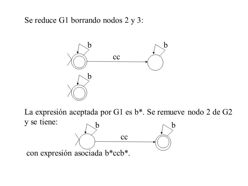 Se reduce G1 borrando nodos 2 y 3: b cc b b La expresión aceptada por G1 es b*. Se remueve nodo 2 de G2 y se tiene: b cc b con expresión asociada b*cc
