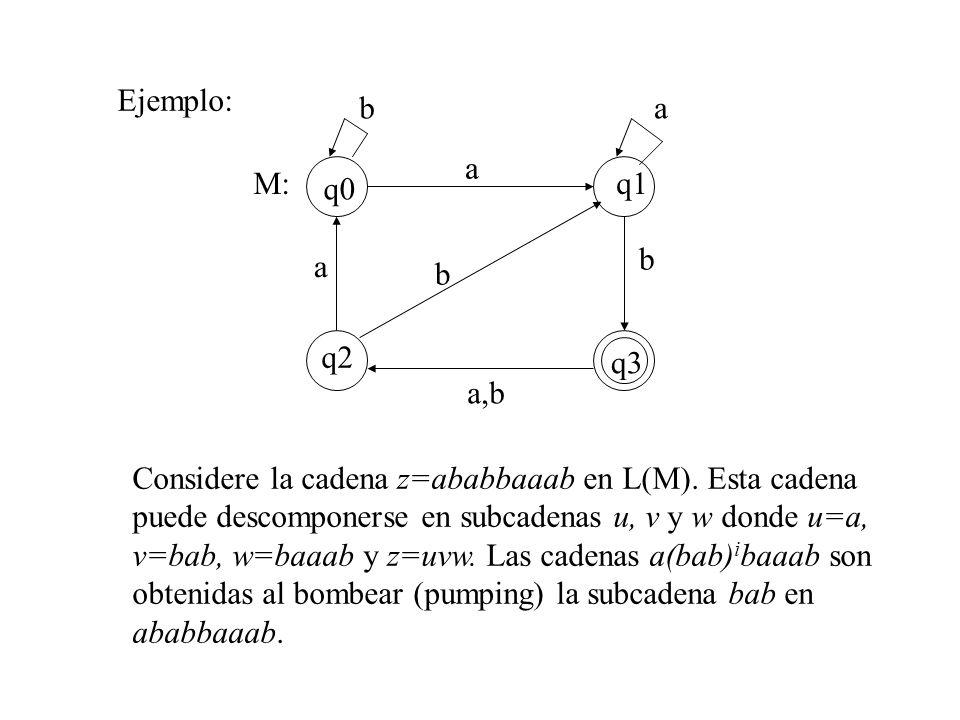 Ejemplo: M: ba a a b a,b b q0 q1 q2 q3 Considere la cadena z=ababbaaab en L(M). Esta cadena puede descomponerse en subcadenas u, v y w donde u=a, v=ba