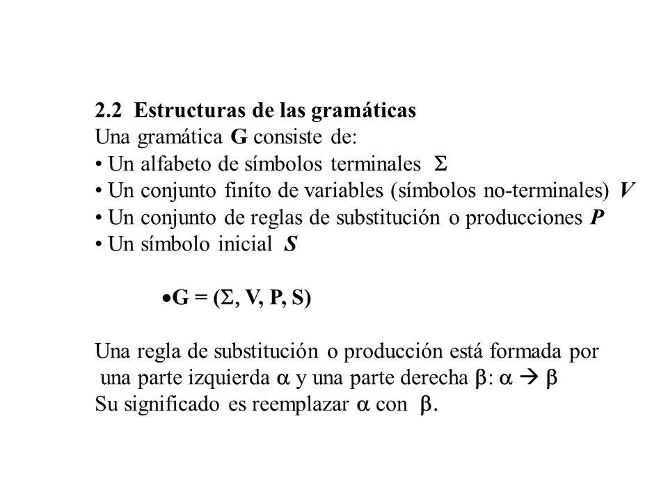 2.2 Estructuras de las gramáticas Una gramática G consiste de: Un alfabeto de símbolos terminales Un conjunto finíto de variables (símbolos no-termina